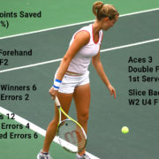 tennis statistics and analytics