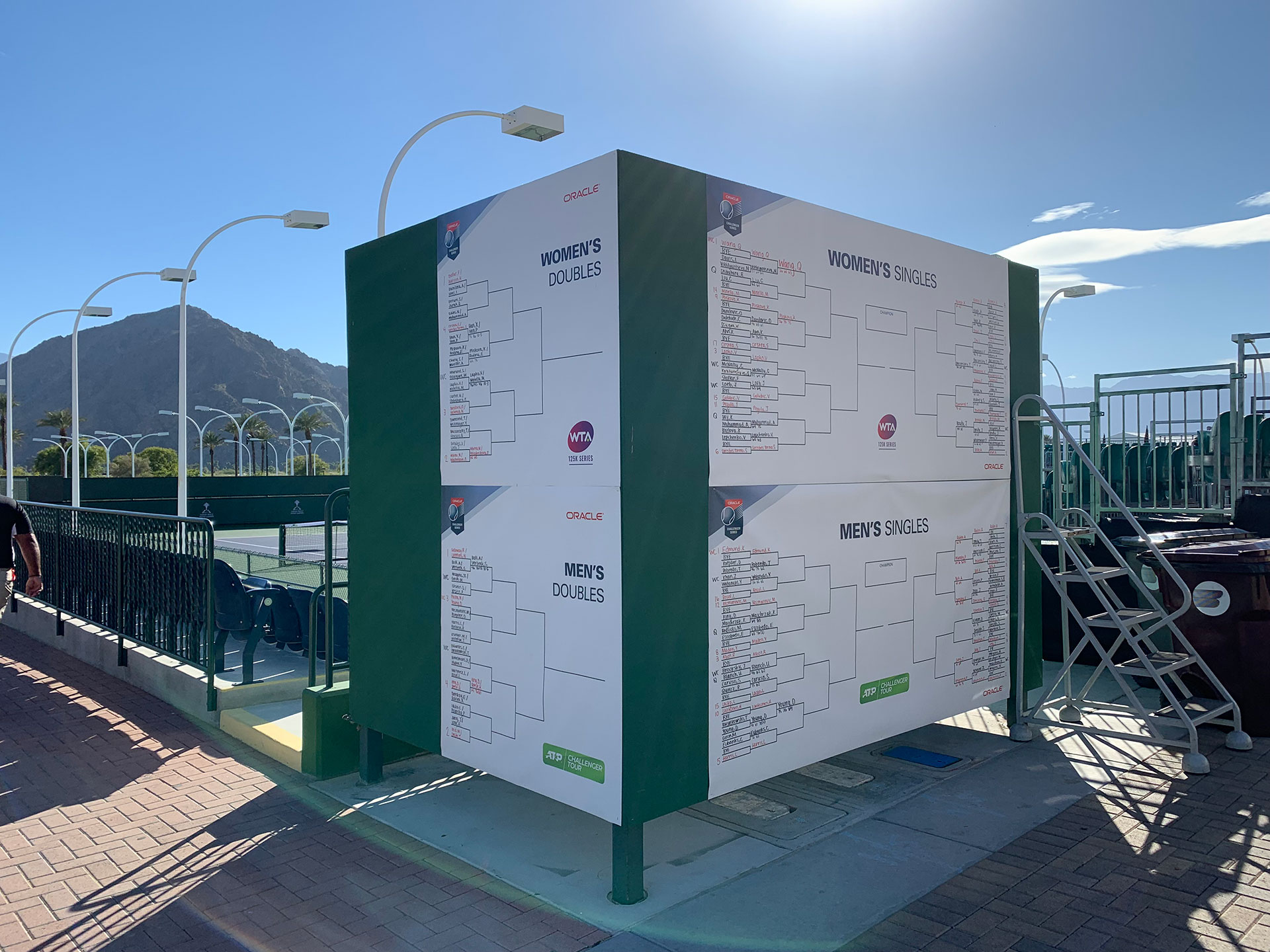 Indian Wells Oracle Challenger Series 4