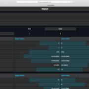 Smashpoint Web App - Match Stats